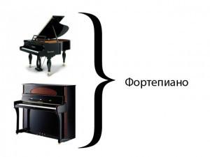 ФО`ПИ... ФОртепиано — это общее название класса инструментов, к которым относятся и ПИанино, и ро`яль (Не Яль - Призрак Оперы Звёзд?). Оба этих инструмента, в зависимости от желания музыканта могут играть как громко так и тихо. Именно от этих двух слов родилось это название, от итал. forte — «громко» и piano — «тихо».