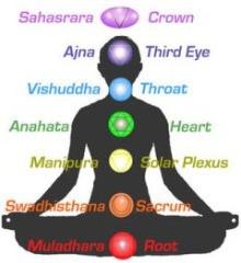Chakra Balance - Energy Medicine