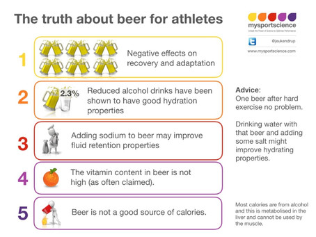 Sports beer for athletes