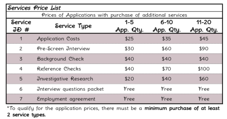 Pick the Services you want based on number of applications you want.