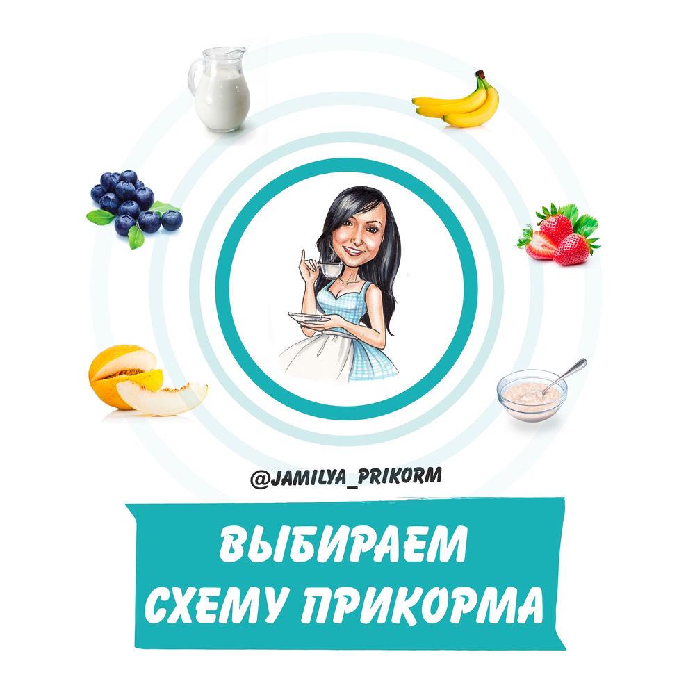 ciprofloxacin genericon 500