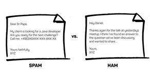 Spam or Ham?