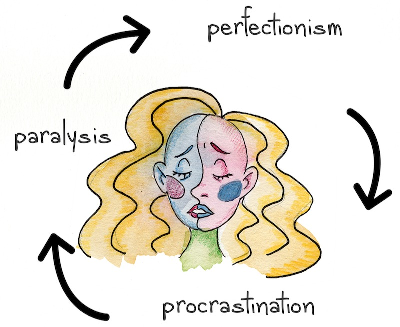 A sad woman is surrounded by the words perfectionism, procrastination, and paralysis with arrows pointing from one to the next in a circle.