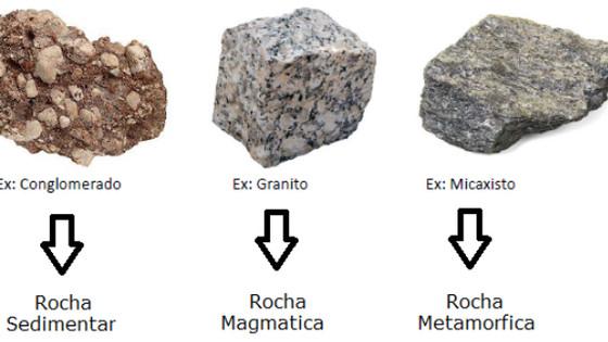 Introdução às Rochas