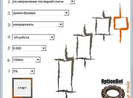 Торговый робот | OptionBot v2.0 | для Olymp Trade