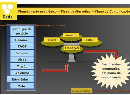Planejamento e Gestão da Comunicação