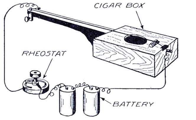 Dangerous Electric Cigar Box Guitar Plans from 1919
