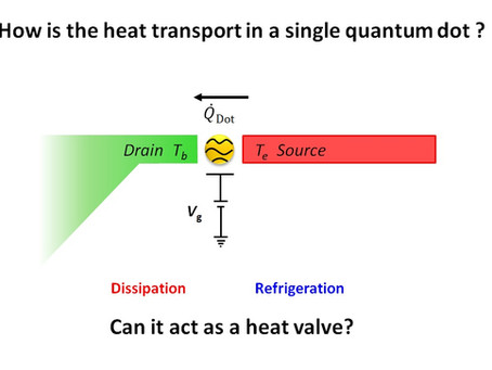 Heat transport and Dissipation