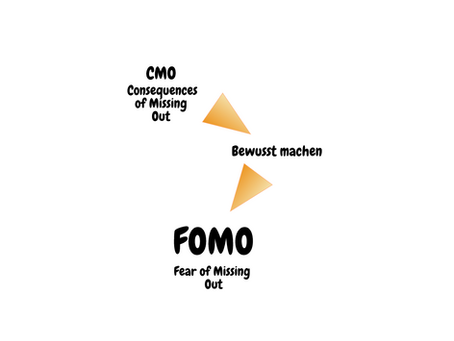 Warum FOMO das Wichtigste im Verkauf ist und oft falsch verstanden wird