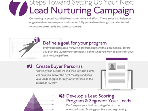 7 Steps Toward Setting Up Your Next Lead Nurturing Campaign