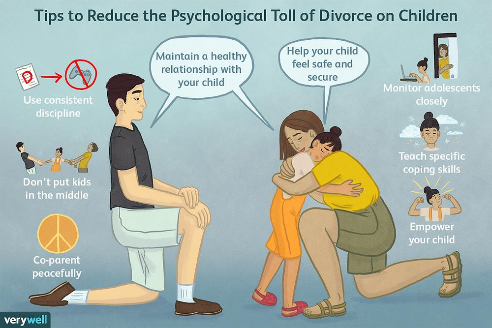Осум кратки совети за надминување на психолошкиот стрес кај детето по разводот