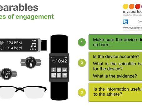 Wearables useful or not?