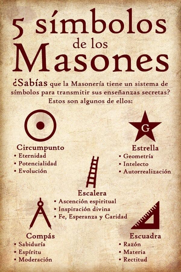 5 símbolos de los Masones - Masonería