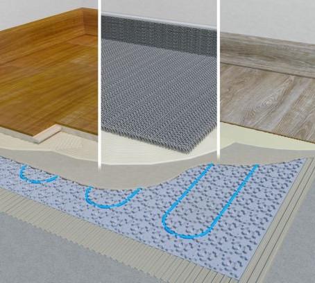 IndorTec® THERM-E Fußbodenheizung