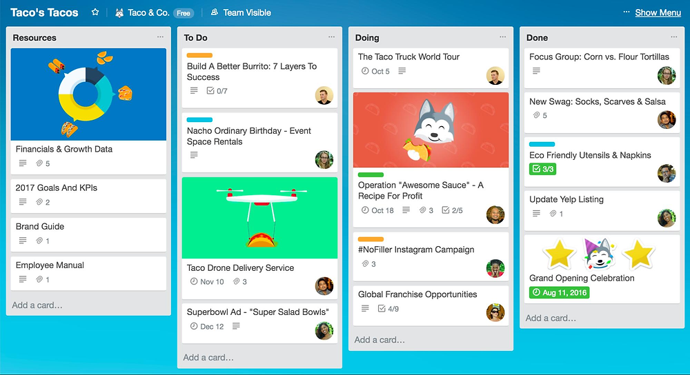 trello tablero board tutorial como usar anunzi