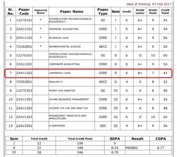 Delhi University Mark Sheet
