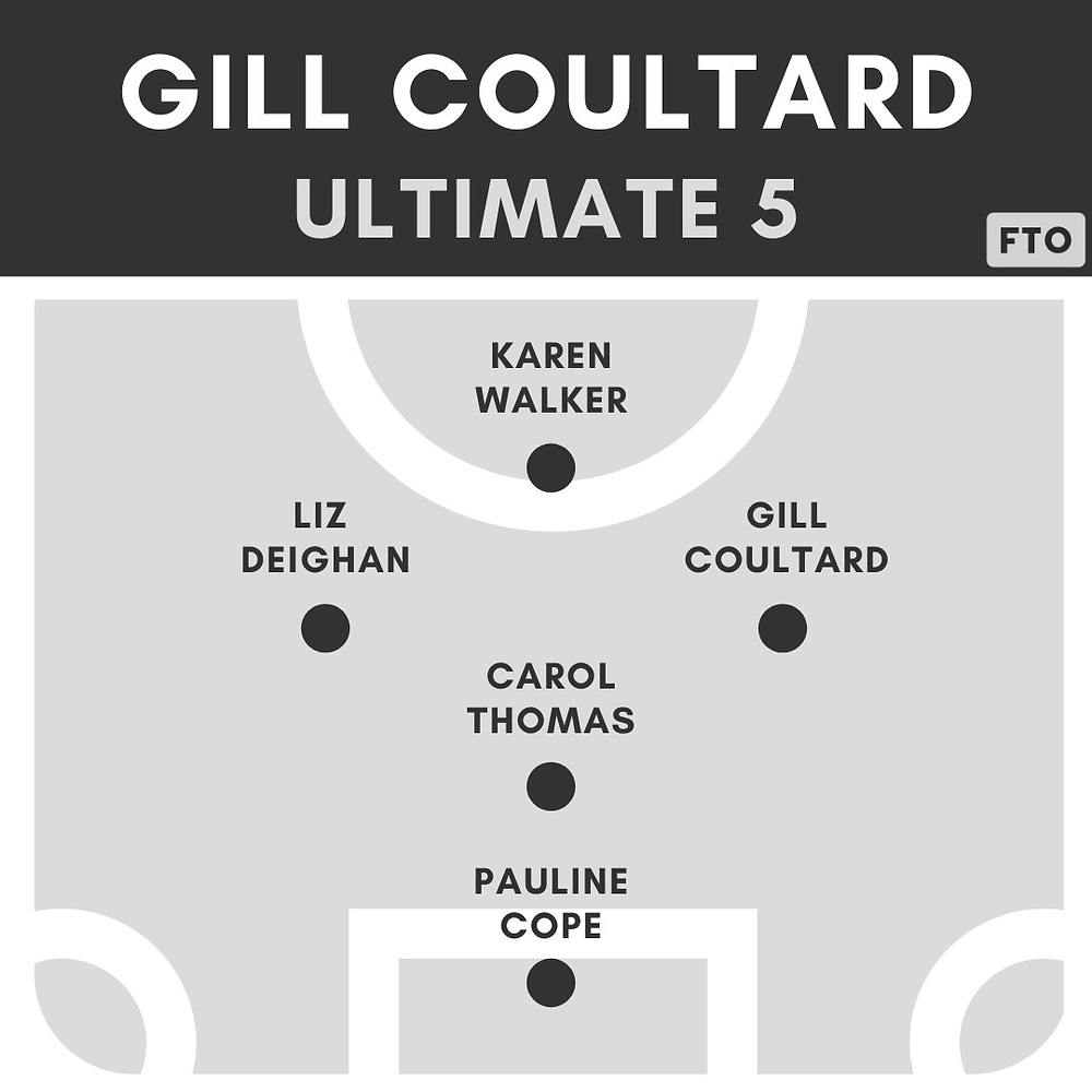 Gill Coultard's ultimate 5-a-side team