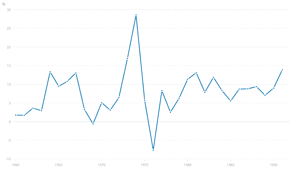 Inflation as measured by the consumer price index reflects the annual percentage change in the cost to the average consumer of acquiring a basket of goods and services that may be fixed or changed at specified intervals, such as yearly. The Laspeyres formula is generally used.
