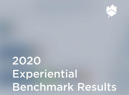 Experiential Learning Benchmarking Survey Results