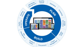 Accelerate digitization in changing times with MTWO Complete Construction Cloud