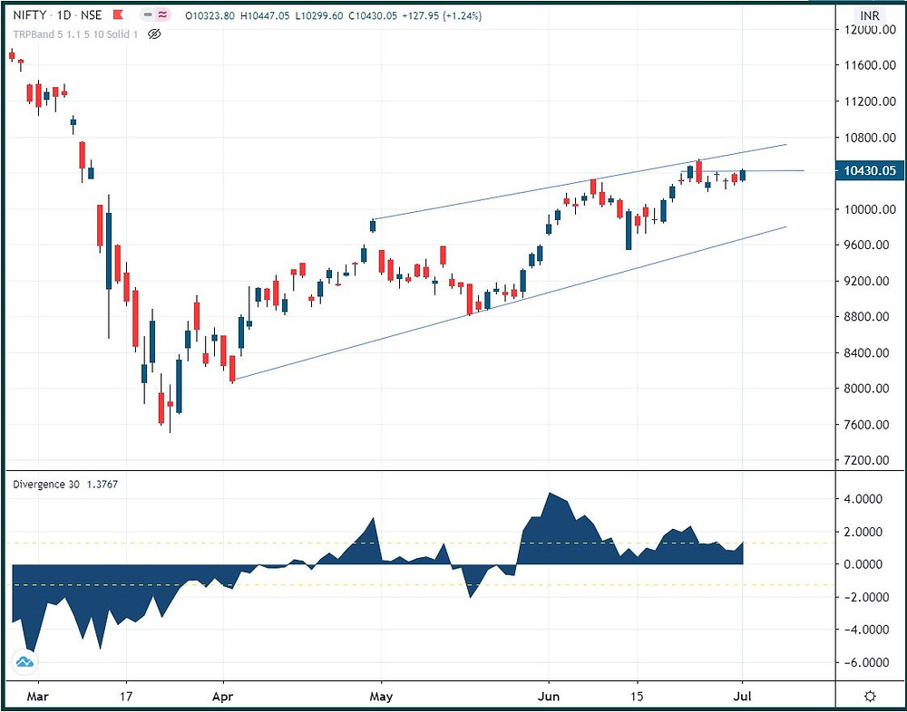 Nifty: Another attempt at wedge top?