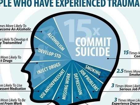 People Who Have Experienced Trauma Are: Infographic