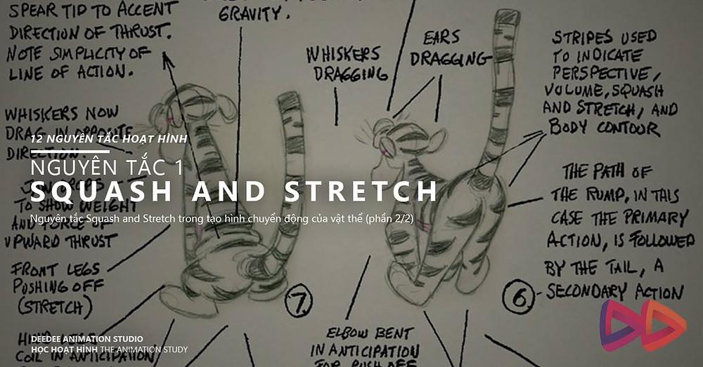 Nguyên lý thứ 1 trong 12 nguyên lý hoạt hình - Squash and Stretch
