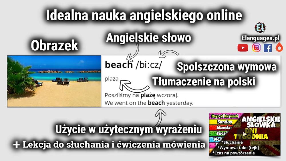 Najlepsza metoda nauki języka angielskiego online Elanguages Darmowy podstawowy kurs angielski