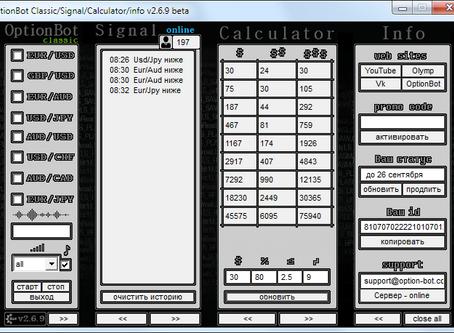 Сигналы online | сигнальный (алерт) робот OptionBot Classic v2.6.9