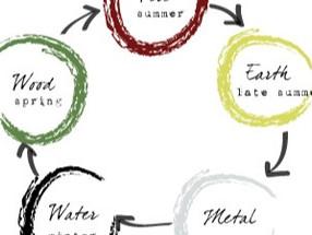 陰陽五行論のススメ