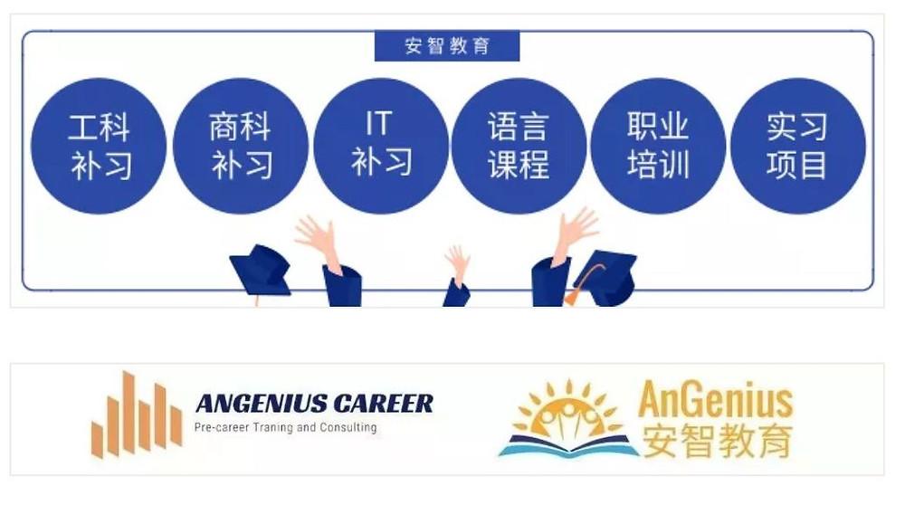 安智教育 补习 课程 商科 工科 IT
