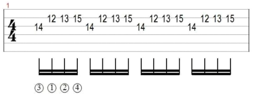 how to improve at guitar