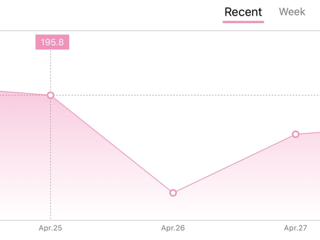WTF? How Did I Gain 4 lbs Since This Morning? Explaining Scale Fluctuations