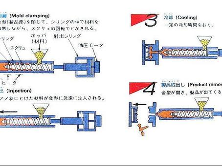 【山八化成工業所 工場長日記6】