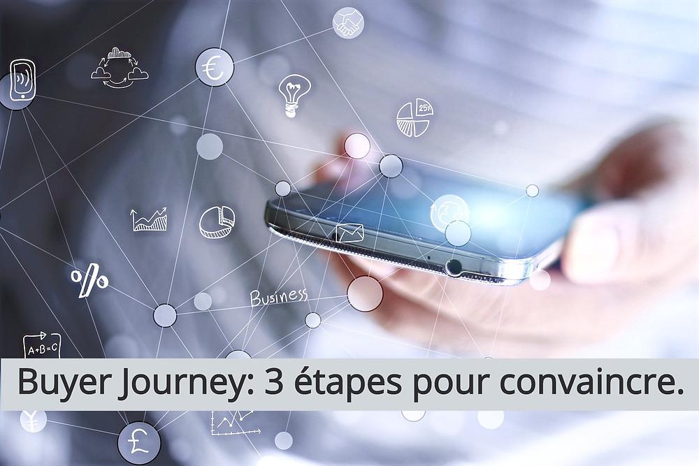 Buyer Journey: 3 étapes pour convaincre