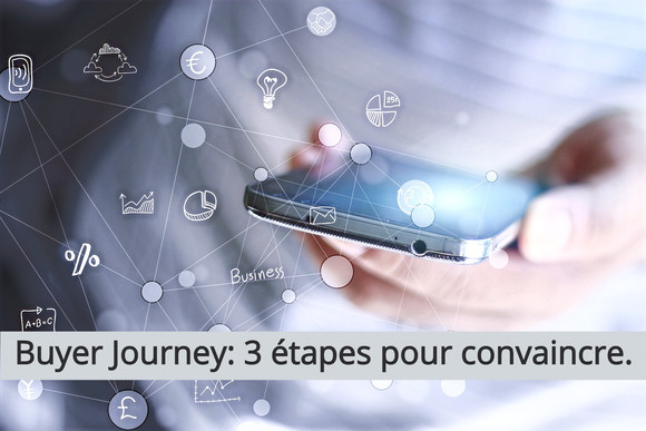 Buyer Journey: 3 étapes pour convaincre.