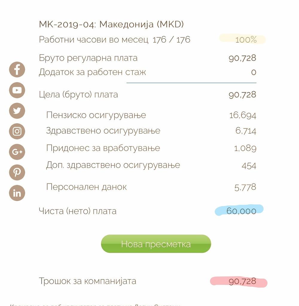 Слика 1. Пресметка на нето плата од 60.000 денари со веб калкулатор на Логин Системи