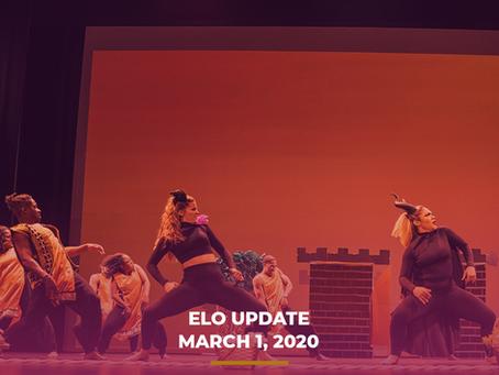 ELO Update: Dhadak Reigns, Adaa is Back, BSB and Zor Join Leaderboard