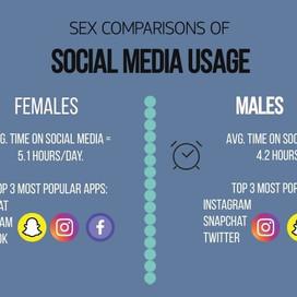 ATHLETE 101: SOCIAL MEDIA
