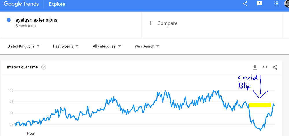 Keyword-Research-Importance-Of-The-Trend
