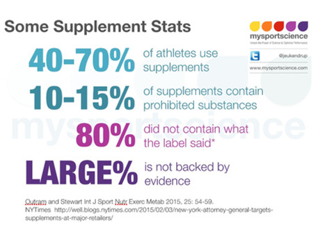 Supplements may not be what you expect them to be