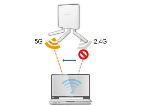 Тренды современного Wi-Fi