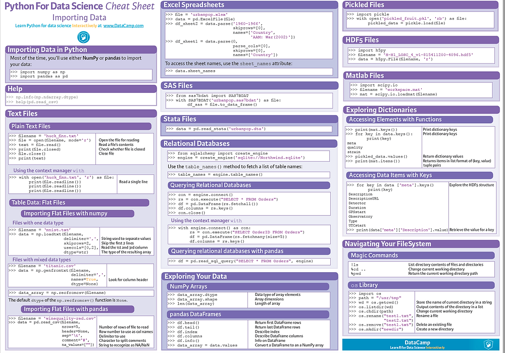 Importing Data: Python Cheat Sheet