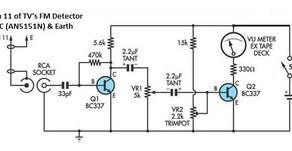 L79, TV's Signal Strength Meter