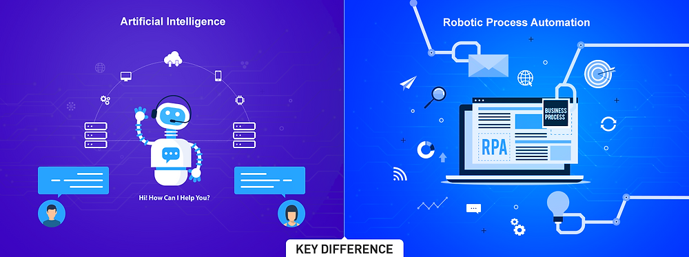 Artificial Intelligence and Robotic Process Automation Visual Reference. Image Credit: Silver Touch