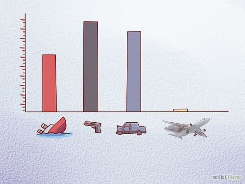 ACCIDENTS AVION STATISTIQUES