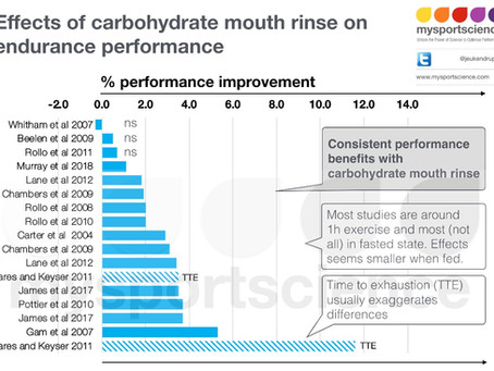 Performance effects of a mouth rinse updated