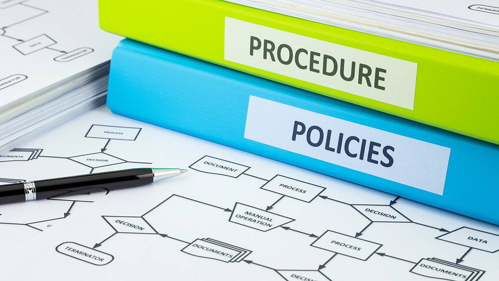 policy and procedure folder with process creation flowchart