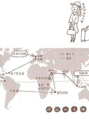 【咖啡小知識】第2回: 咖啡樹的起源及如何普及?