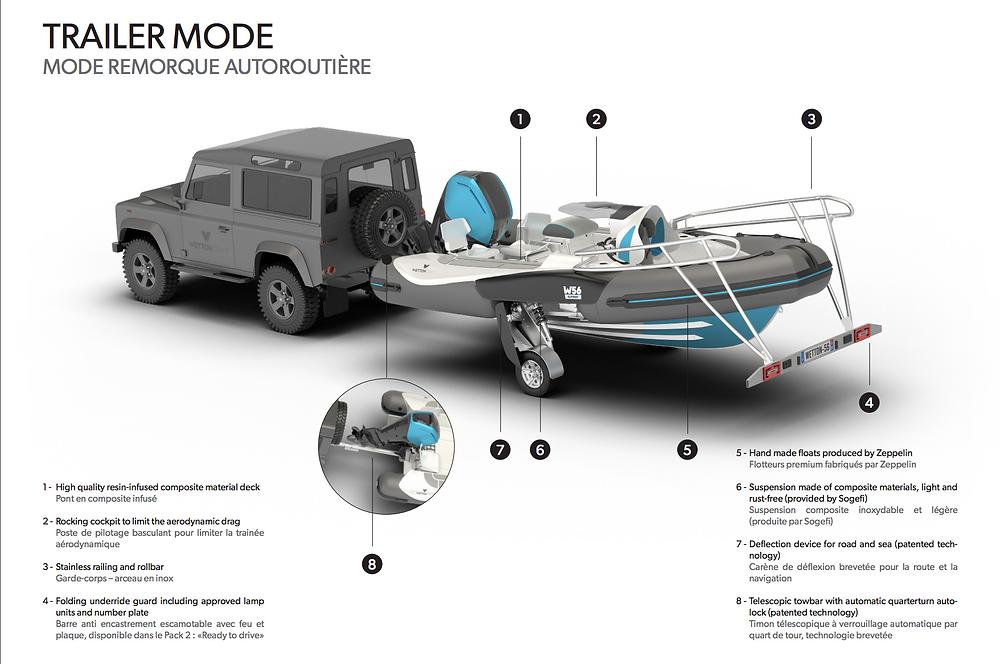 schéma du wetton 56 premier bateau-remorque